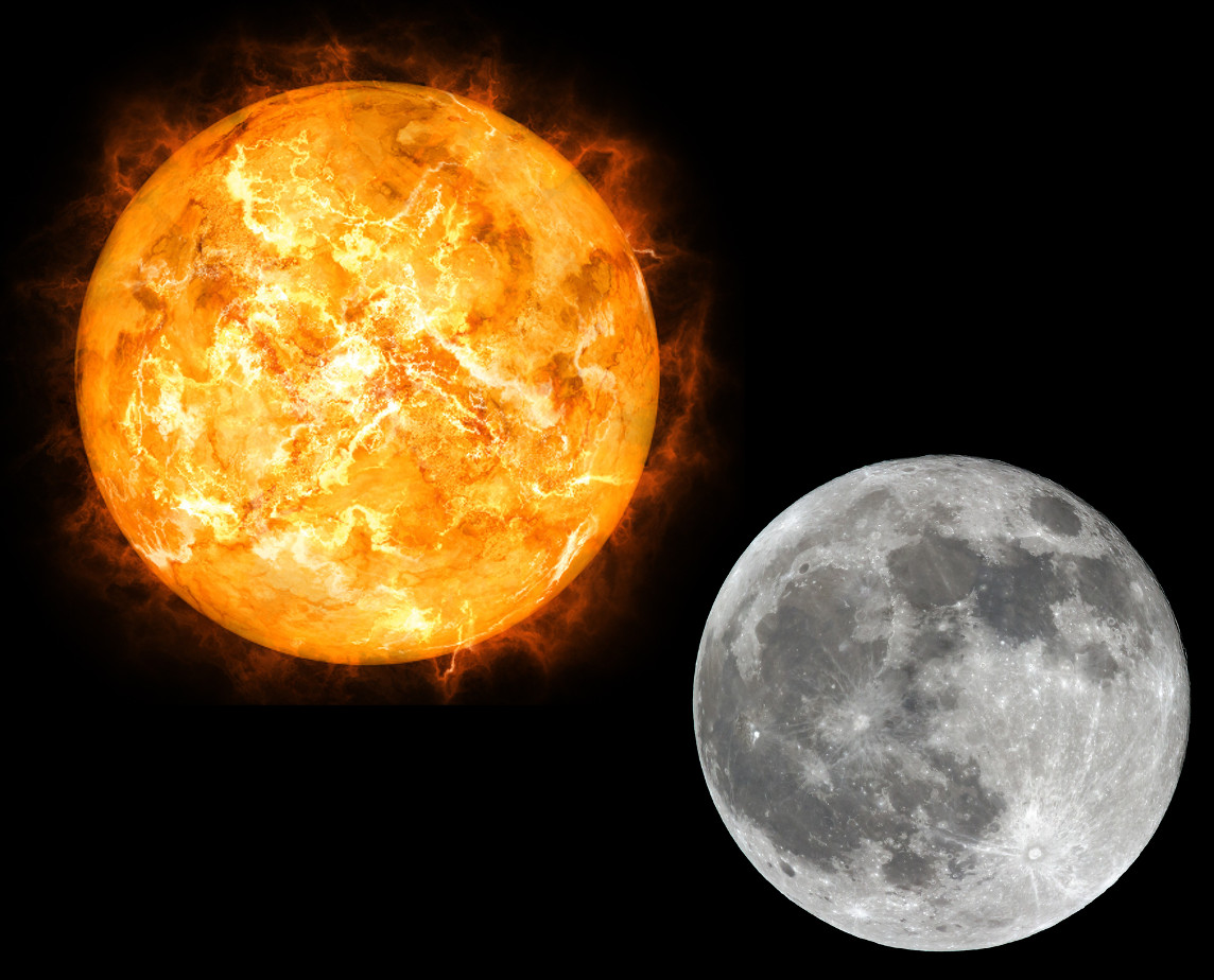 The Sun And Moon In-Depth